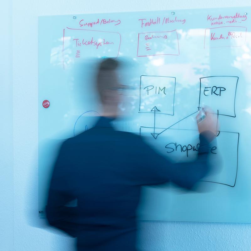 Strategische Schnittstellen Skizze zwischen den Systemen PIM, ERP und Shopware