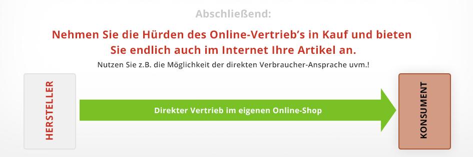 Verkaufen Sie auch Online per Web-Shop